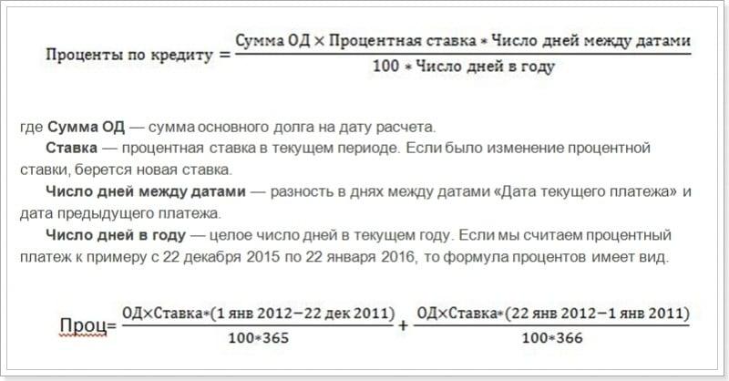 Фиксированная сумма процентов по договору займа