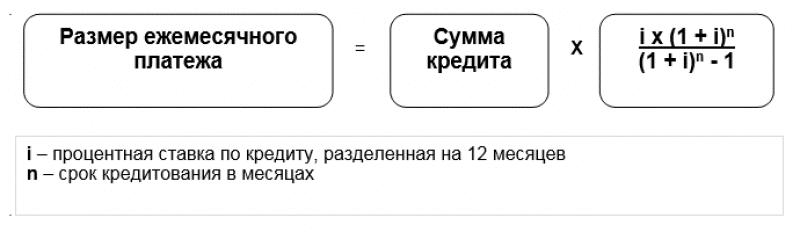восточный банк чебоксары кредит наличными