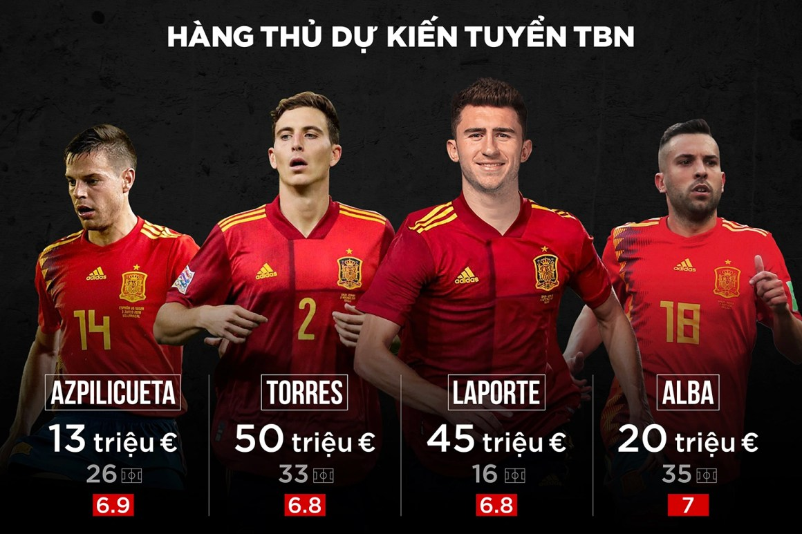 Euro 2020 anh 5