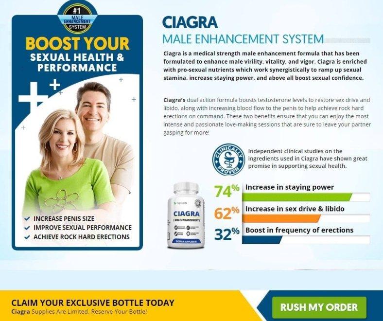 Ciagra Reviews 2020 – Does Ciagra Male Pills Really Work? 3