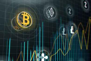 Bitcoin (BTC) Mean