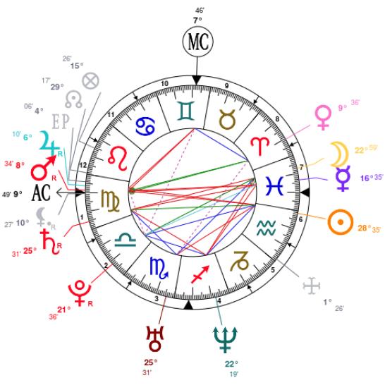 Jason Ritter Natal Chart