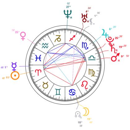 Taran Killam Birth Chart & MBTI Type | Zodiac Birthday ...