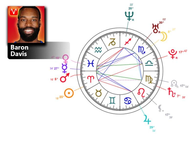 baron davis birth chart