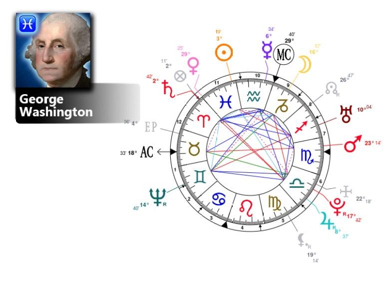 george washington birth chart