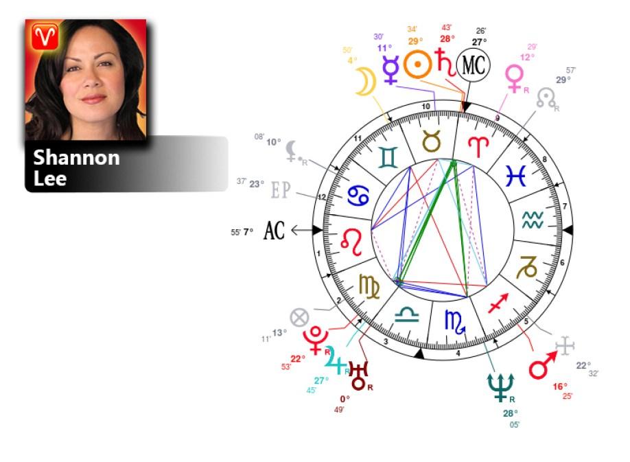 shannon lee birth chart