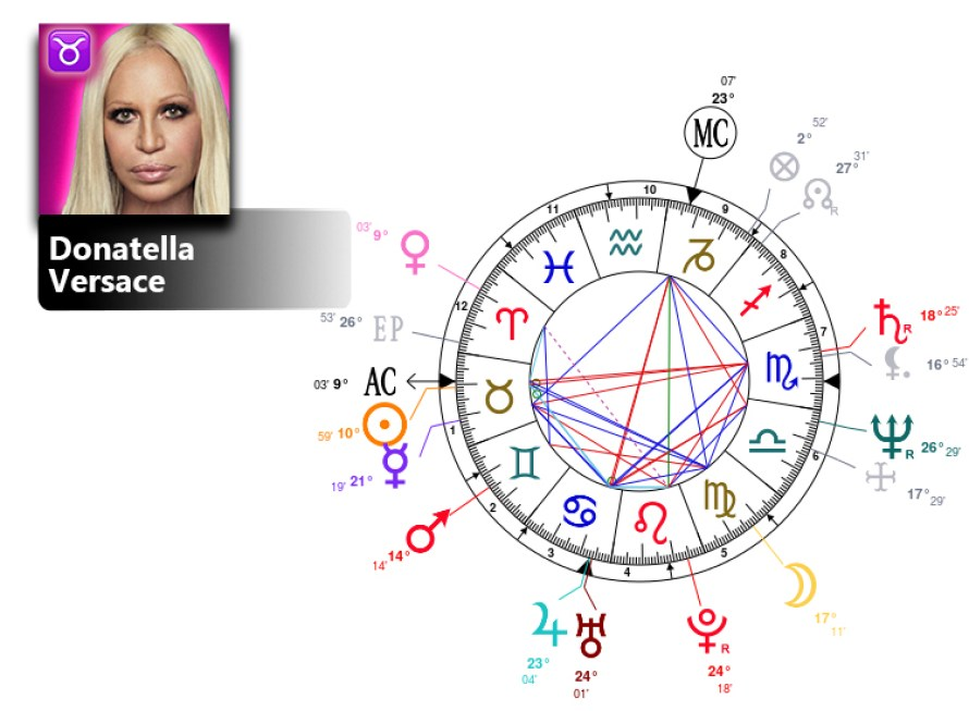 donatella versace birth chart