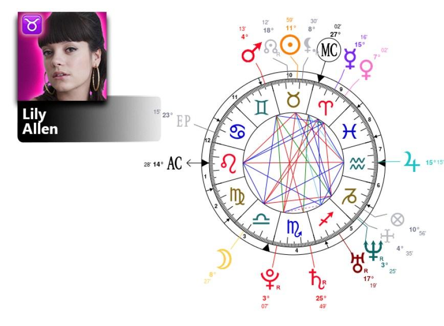 lily allen birth chart