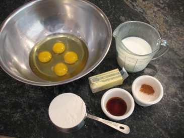 Popover ingredients