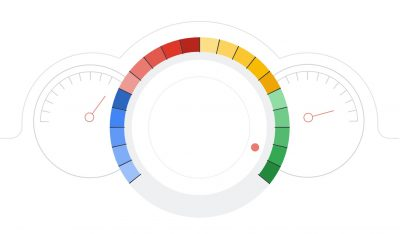 Google search console gages