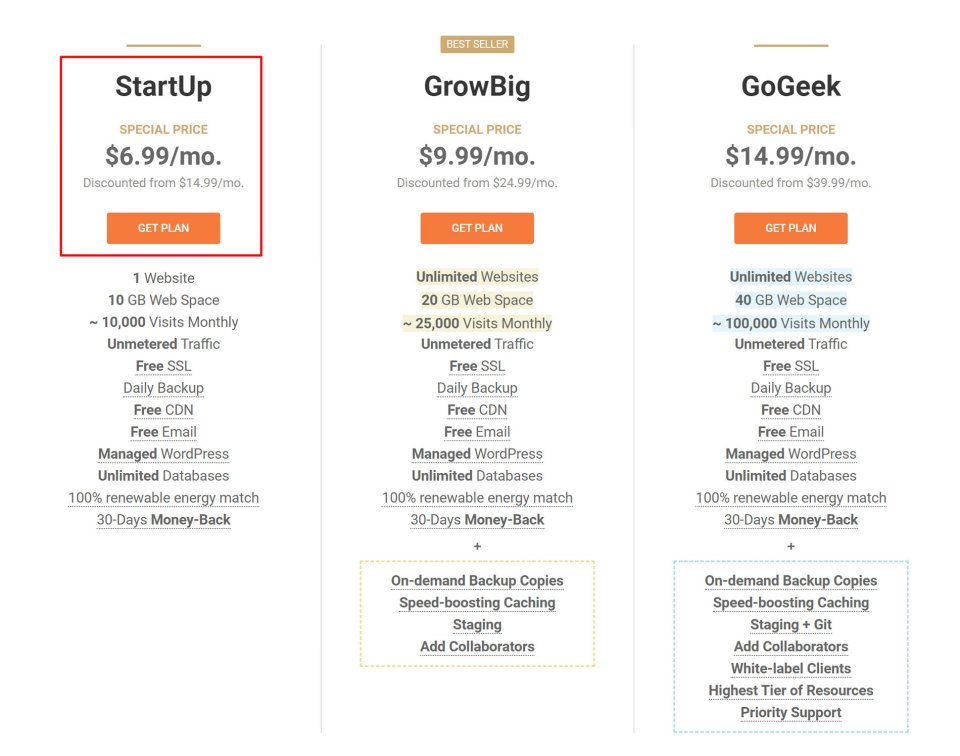 screenshot from siteground showing the price of startup, growbig and gogeek packages as on August 2020