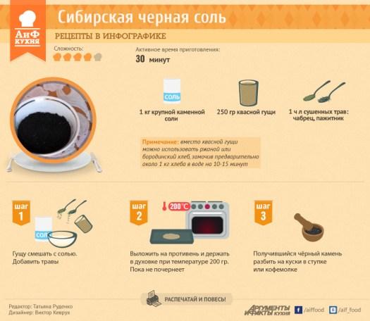 Рецепт приготовления черной соли