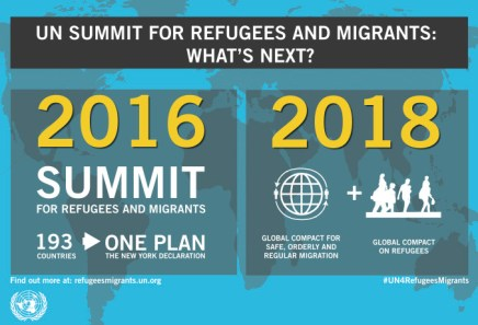 The Experts Initiative on the Global Compact on Refugees: Conclusions and Explanatory Note