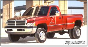 1994 Dodge Ram Pickup 1500  Information and photos