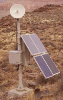 Solar Power Zombies