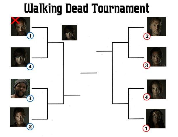 Walking-Dead-Battle-Royale-brackets