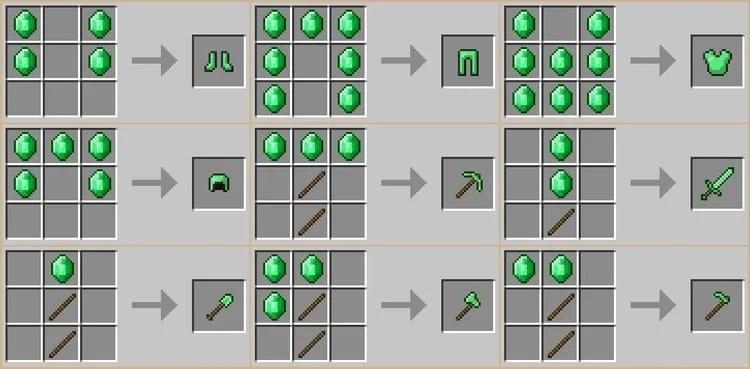 Cyclic-Mod