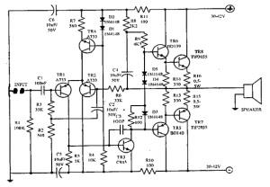 Amplifier Ruangan 150 Watt All Of Life
