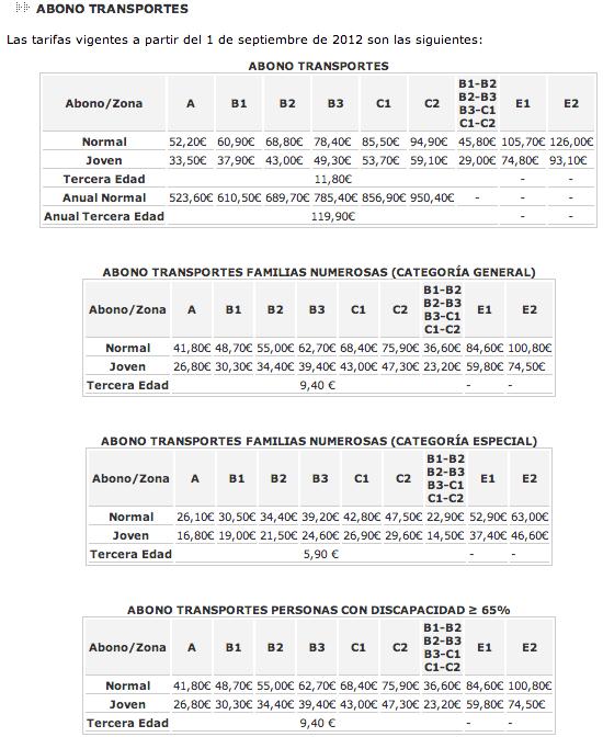 Captura de pantalla 2013-01-22 a la(s) 22.14.29