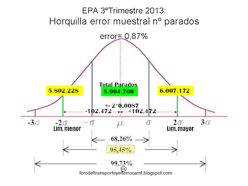 errores-epa-septiembre-2013-1