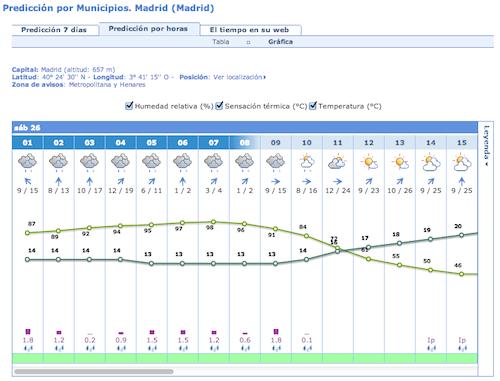 lluvia-26-octubre-2013