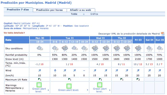 Captura de pantalla 2013-12-30 a la(s) 22.55.36