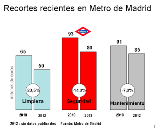 metro-1