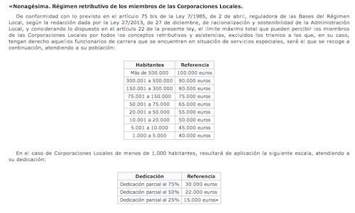 Real Decreto-ley 1/2014 sobre salarios municipales - BOE*
