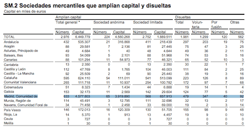 ampliacion-capital-marzo-2014