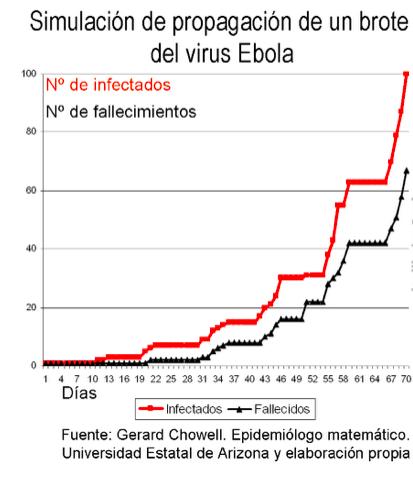 grafico-ebola-2