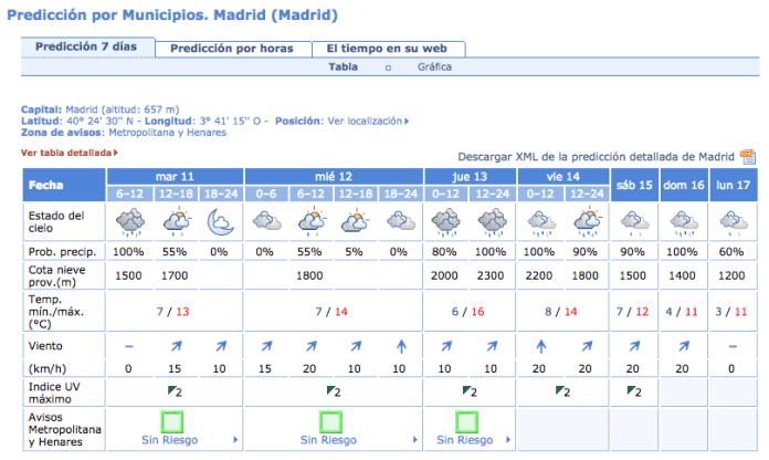 lluvia-martes-11-noviembre-2014