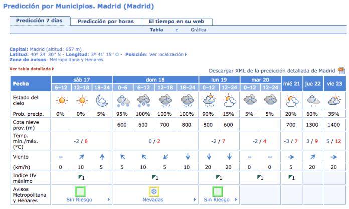 nieve-madrid-domingo-18-enero-2015