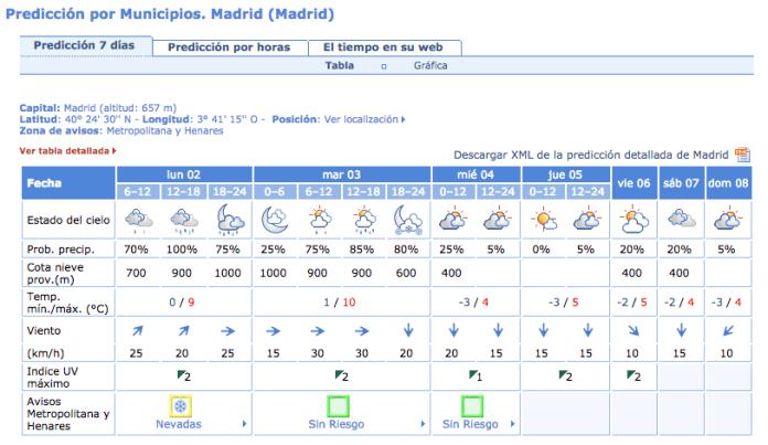 nieve-madrid-2-febrero-2015