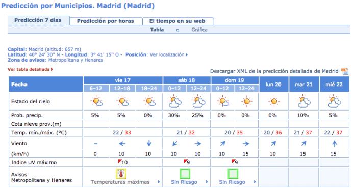 calor-17-julio-2015