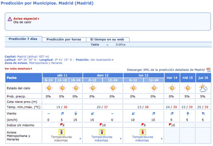 ola-calor-11-julio-2015