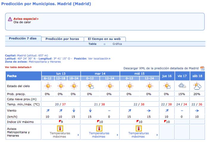 ola-calor-lunes-13-julio-2015