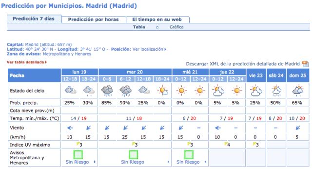 lluvia-19-octubre