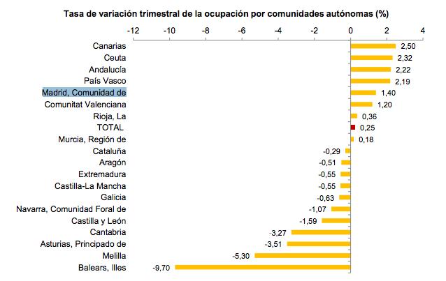 epa-madrid-2015