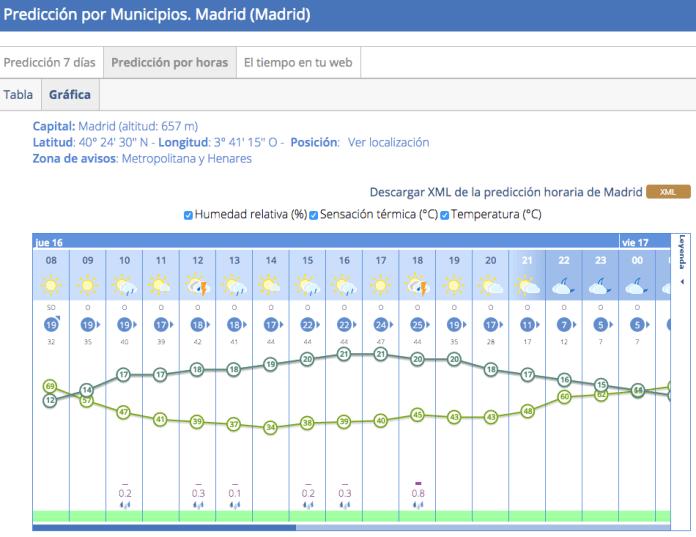 tormenta-junio-madrid