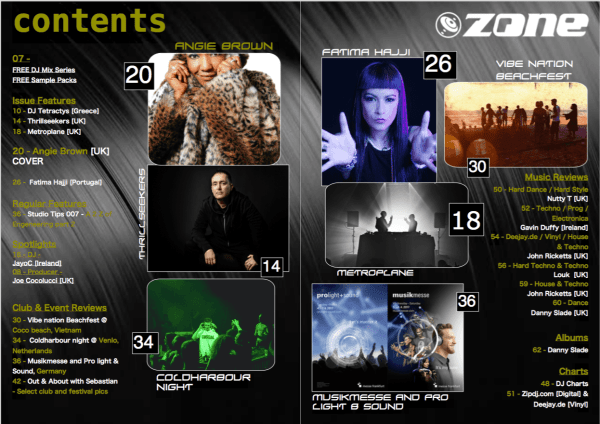 zone_magazine_issue_021_contents