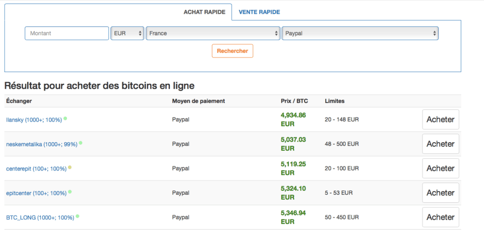 comment acheter du bitcoin avec Paypal