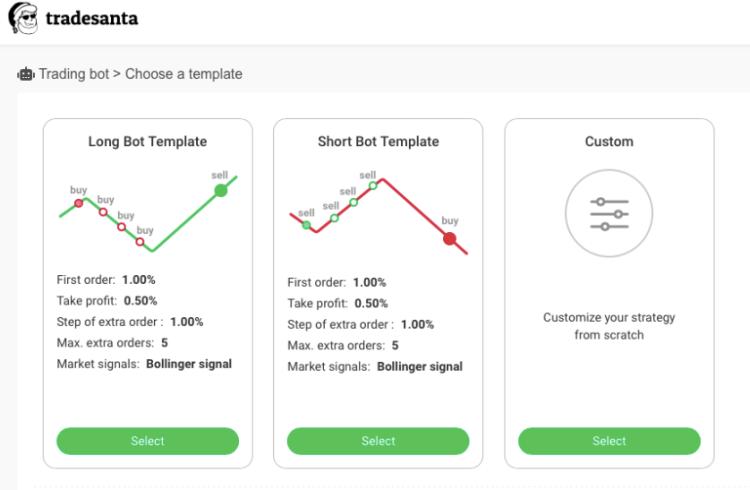 bot de trading de crypto-monnaie