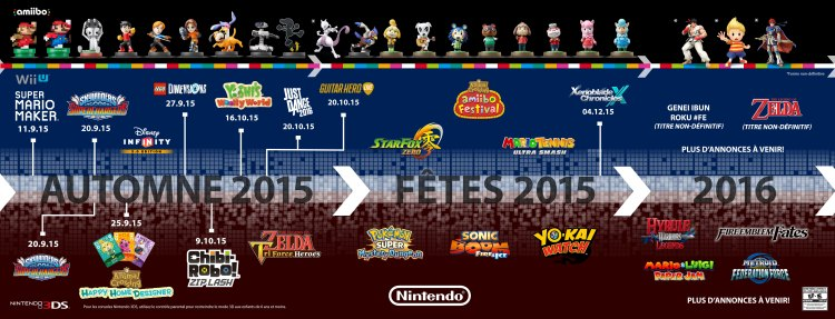 Nintendo_E3_Echeancier 2015-2016