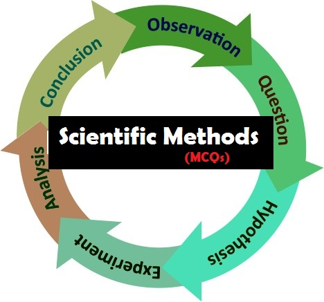 MCQs on Scientific Methods Questions and Answers Quiz