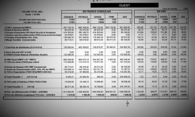 RDC : Voici les six arrêtés ministériels fixant les prix des carburants ! [Documents] 19