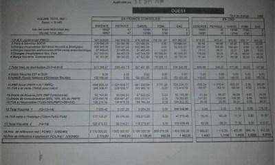 RDC : carburant, le prix du litre augmente de 6,5% dès ce 30 septembre 11