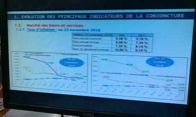 RDC: les chiffres des indicateurs macroéconomiques à fin novembre 2018 1