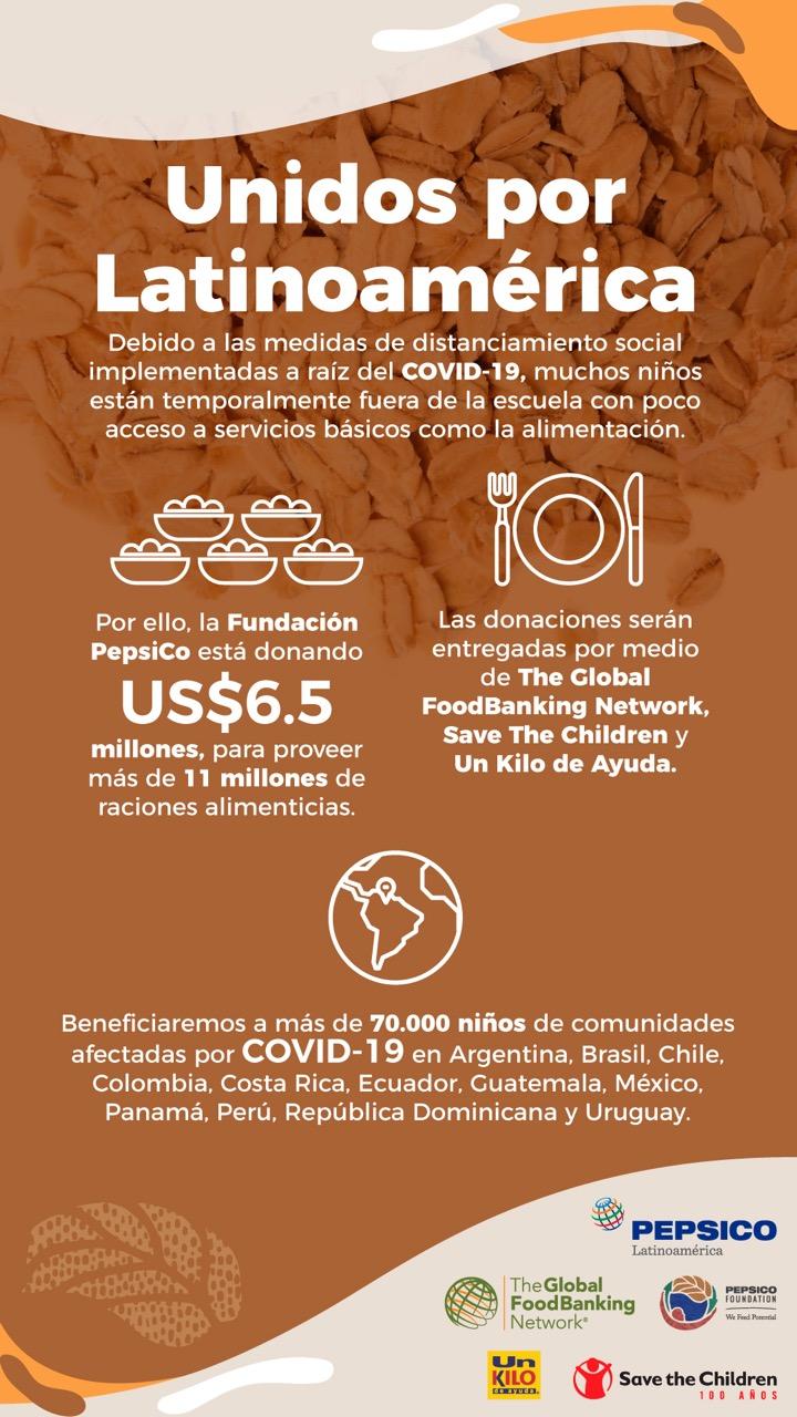 PEPSICO - Infografía COVID-19