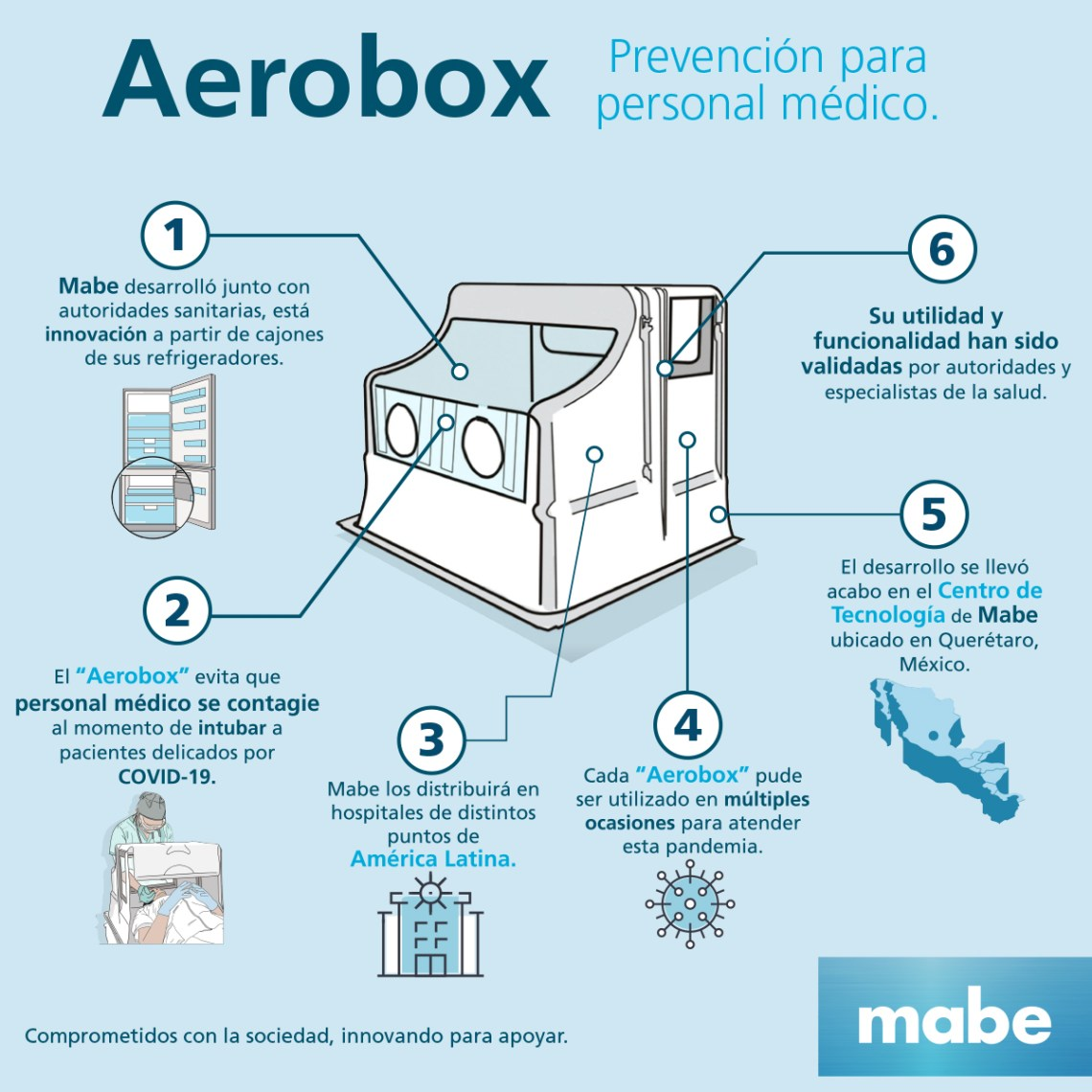 FB_Aerobox