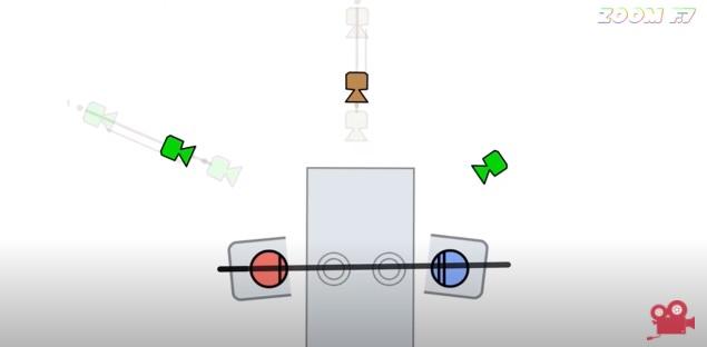 Teoría de los ejes